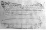 Захарий и Елизавета, Линейный корабль, 1795