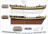 Enterprice, HMS, 1775