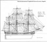Hedewig Eleonora, Fregattschiff, 1784