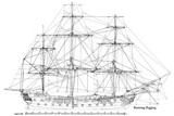 Leopard, HMS, 1790